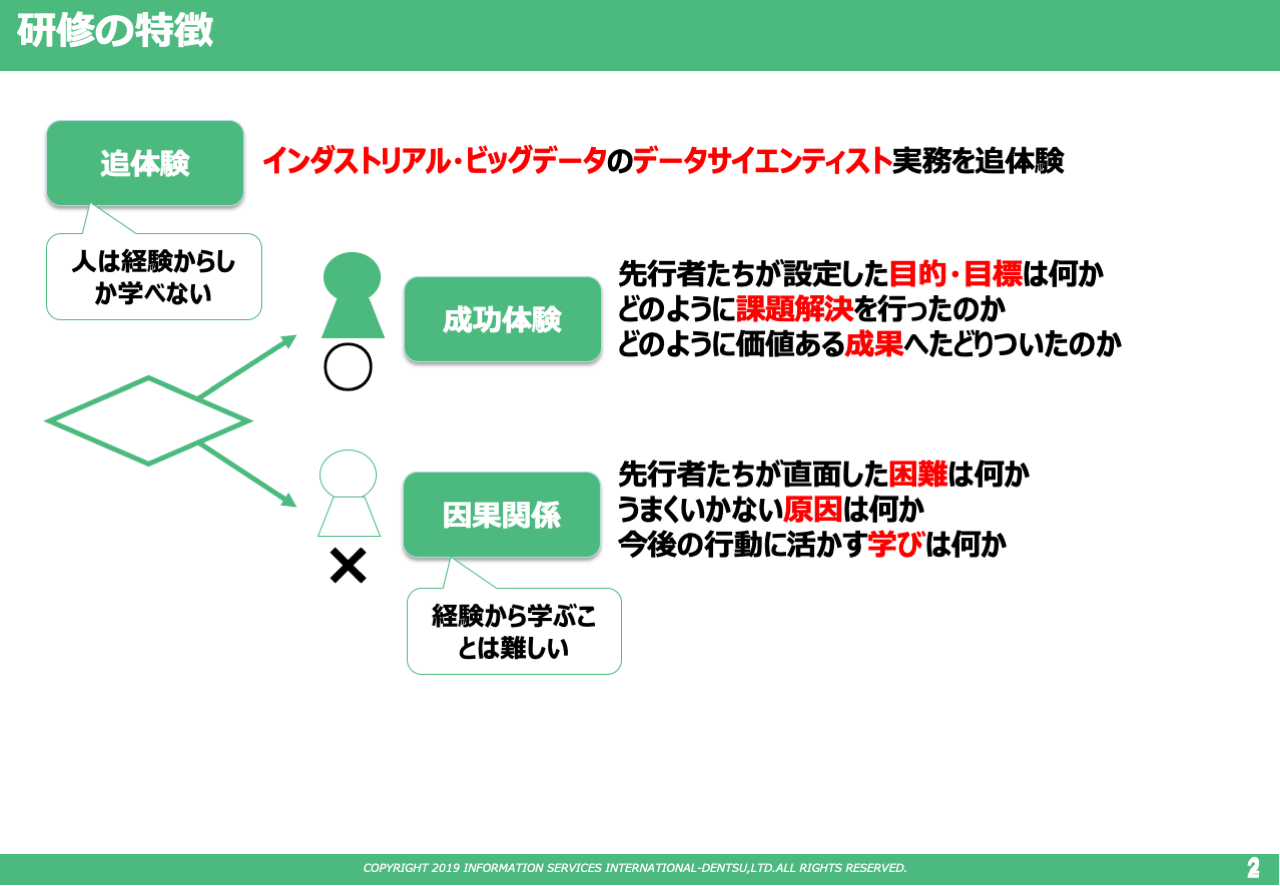 スライド 02
