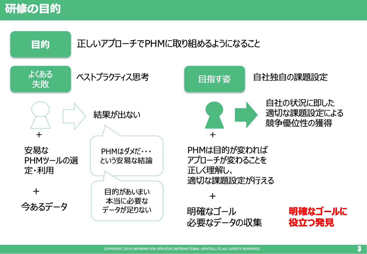 スライド 03